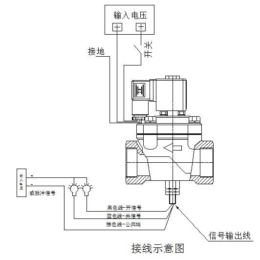 24v进口电磁阀接线图-德国莱克lik品牌