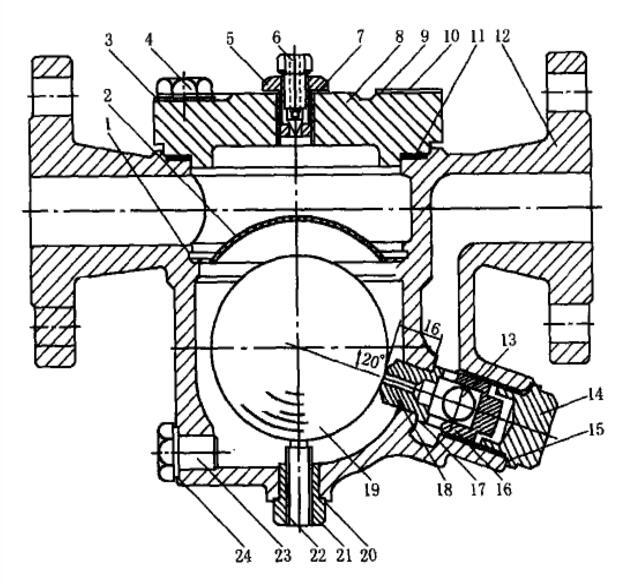 自由浮球式疏水阀结构非常简单。自由浮球式疏水阀(图1)的主体是阀体12和阀盖8,所有装置都装配在其中。放气装置(手动放气阀座5,放气阀芯6等)固定在阀盖8上(图1所示为手动放气阀,也可在此处换装自动放气阀),排水装置(阀座18、压紧螺套16、压盖l4等)、调整装置(调整螺套21、调整螺钉22等)、排污装置(排污螺堵23等)均安装在阀体上。处于运动摩擦的易损件只有浮球19和阀座18的接触面,因而该类型疏水阀故障少、寿命长、维修方便。