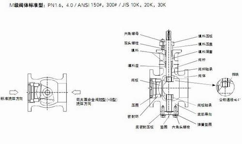进口电动法兰v型调节球阀结构图