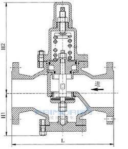 进口水用减压阀工作原理,〔薄膜式/活塞式/先导式〕水图片