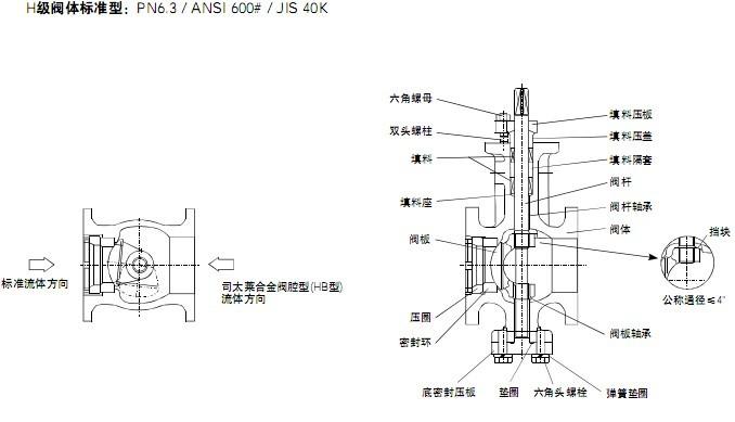 型球阀内部结构