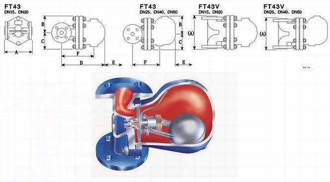 进口杠杆浮球式疏水阀结构图
